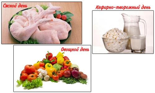Мясной, овощной и кефирно-творожный день при псориазе