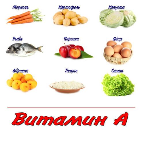 Витамин А от псориаза