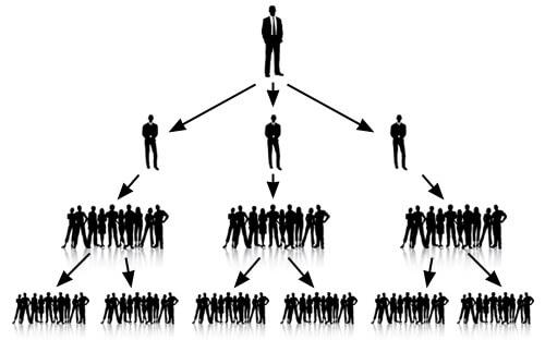Как находить рефералов или как заработать в интернете с помощью сетевого маркетинга?