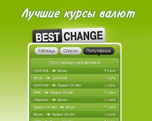 Лучших курсы валют на обменниках BestChange.